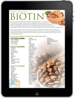 Foods High in Biotin | Conquering Pyroluria