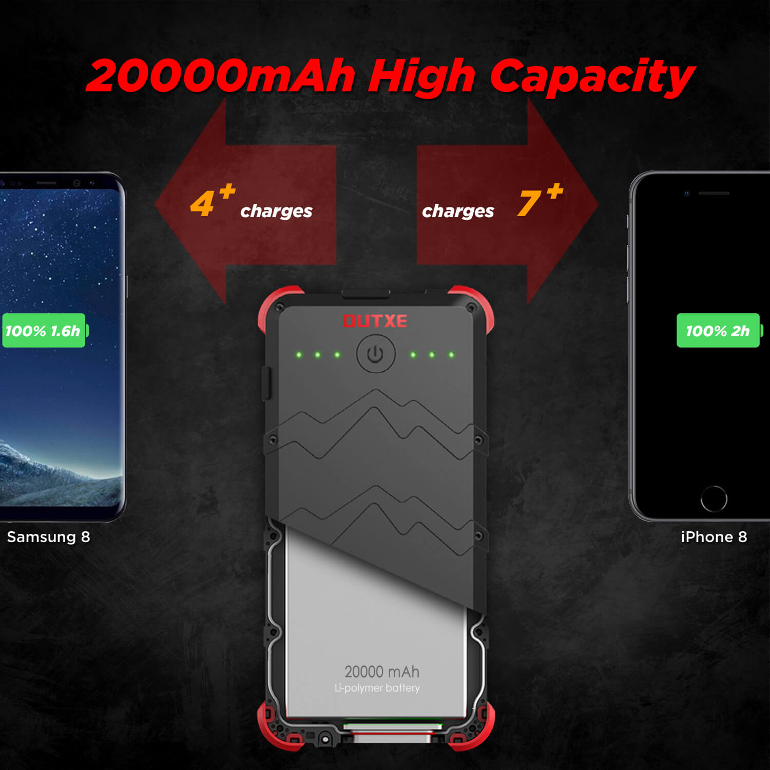 Quick Charge] OUTXE Savage 20000mAh Solar Charger 4A Dual Input