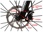 Caring for Disc Brakes at Home - ONLINE CLASS - Friday 26 June 1pm