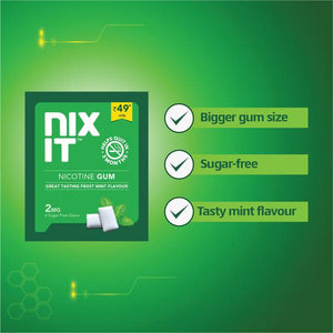 Nixit Nicotine Gum - 14 Packs (Each Pack contains 6 Sugar Free Gum)
