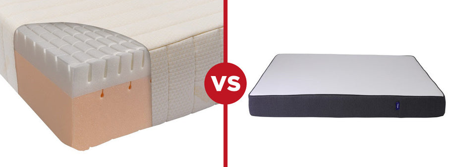 Best Mattress vs Casper Mattress