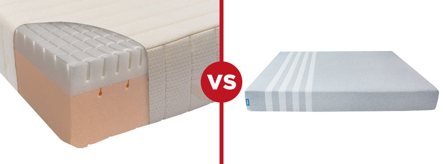 Best Mattress vs Leesa Mattress