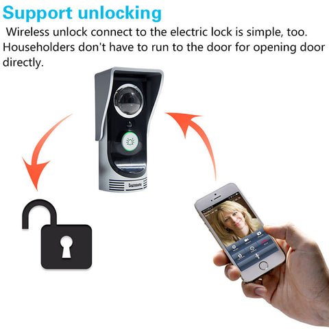 Wireless Doorbell Video Intercom  (Digital Smart Peephole Viewer)