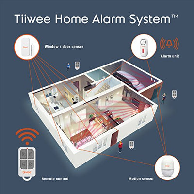 tiiwee Window & Door Sensor TWWS01 for the Tiiwee Home Alarm System - Wireless Anti-Burglar Home Alarm System - Home Security