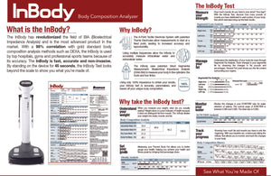 InBody Anlysis now offered at Nutrition Company