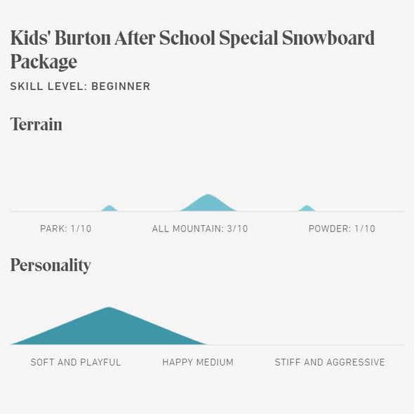 Burton 2019 Kids' After School Special Snowboard Package 90cm - Xtreme Boardshop