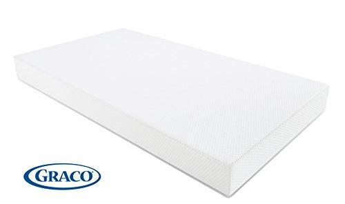 Graco Premium Foam Crib & Toddler Bed Mattress, Water Resistant Breathable Foam Crib & Toddler Bed Mattress Baby Products Karina Baby Boutique