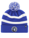 Minnesota Wolves Youth Jr Logo Knit