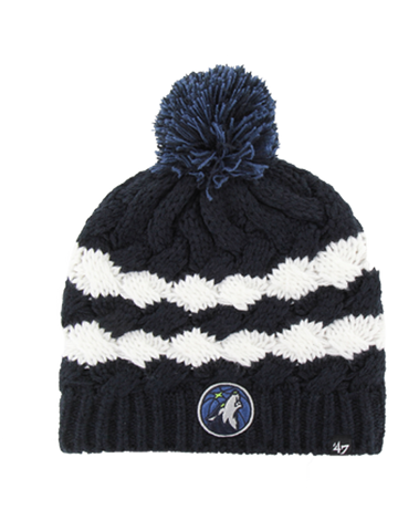 Minnesota Wolves Bold Knit