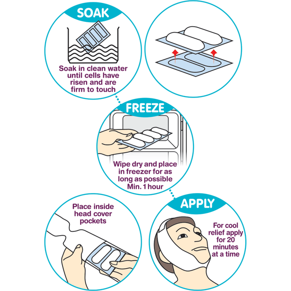 Dental Ice Pack