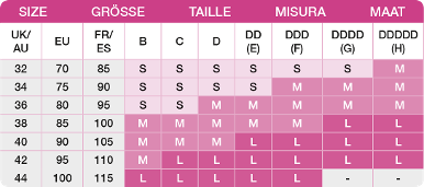 Breast Pumping Easy Size Chart