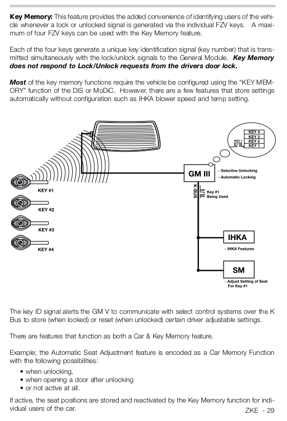 BMW Key Memory Features