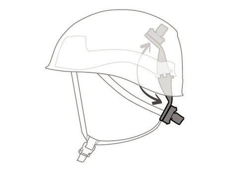 PETZL - PANGA (Kit of 4 helmets)
