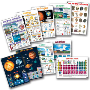 Educat Poster Pack - General Science