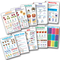 Educat Poster Pack Maths