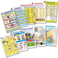 Educat Poster Pack English