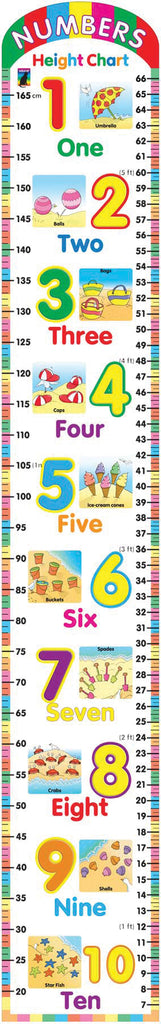 Numbers-Height-Chart English