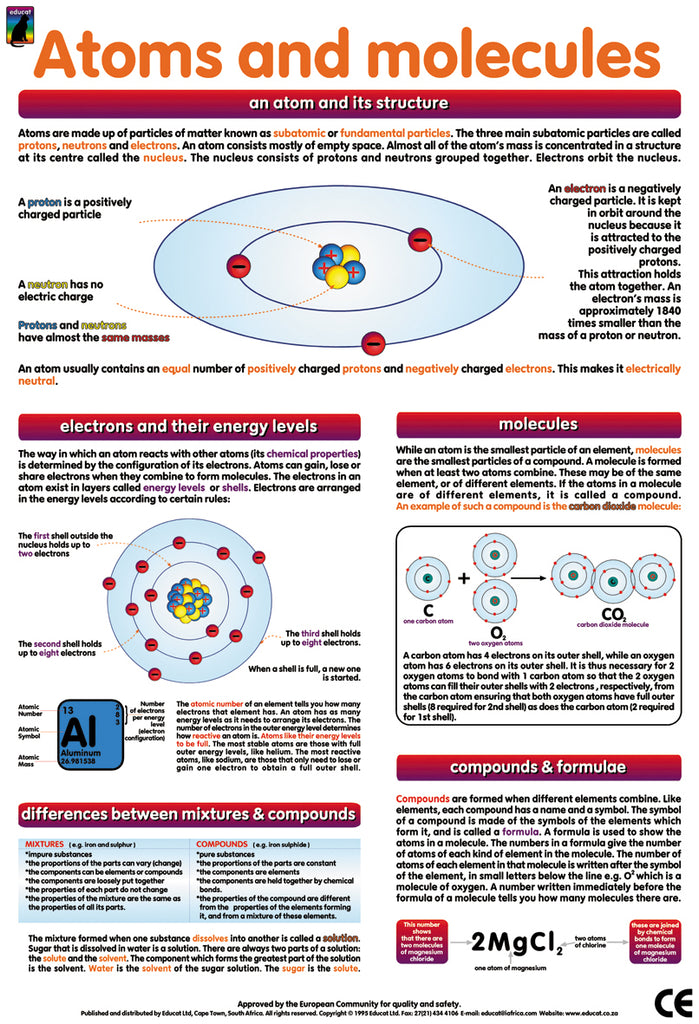 Poster  - Atoms & molecules