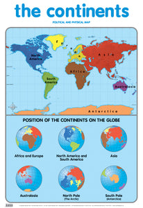 Poster - Continents