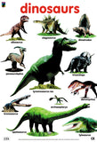Poster- Dinosours