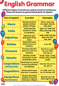 Poster  - English Grammar