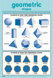 Poster - Geometric Shapes