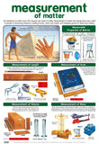 Poster  - Measurement_of_matter
