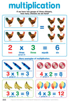 Poster - Multiplication