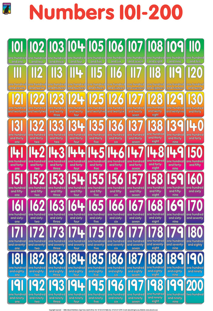 Poster - Numbers 101-200