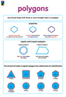 Poster - Polygons 2