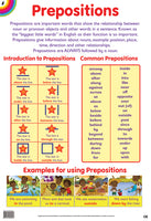 Poster  - English prepositions