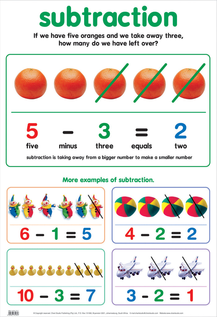 Poster - Subtraction