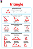Poster - Triangle