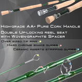 Maximumcatch 3/4/5/6/7/8/9/10/12 WT Carbon Fiber Fast Action Fly Fishing Rod With Cordura Tube