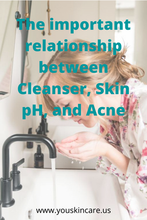 The important relationship between Cleanser, Skin pH, and Acne