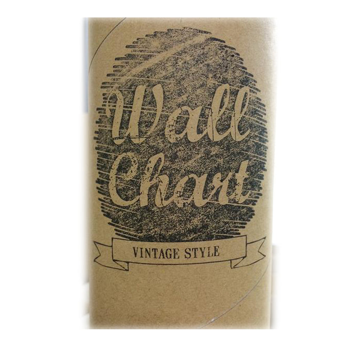 Wellington Wall Chart - Hanging Canvas