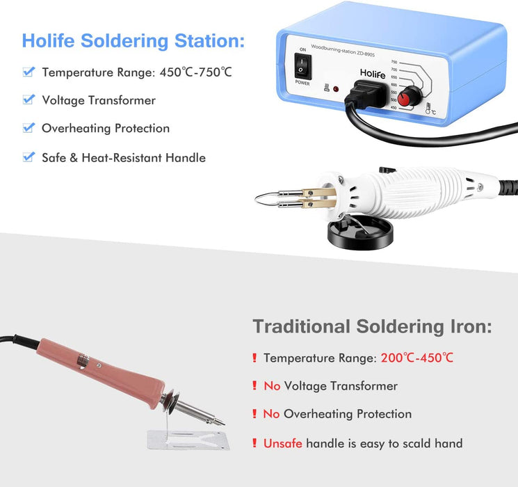 Holife Wood Burning Kit, Soldering Station Machine with Fast Heat up Woodburner Pen, Adjustable Temperature, Wire Tips, Stand, Replacement Screws for Wood/Leather/Gourd