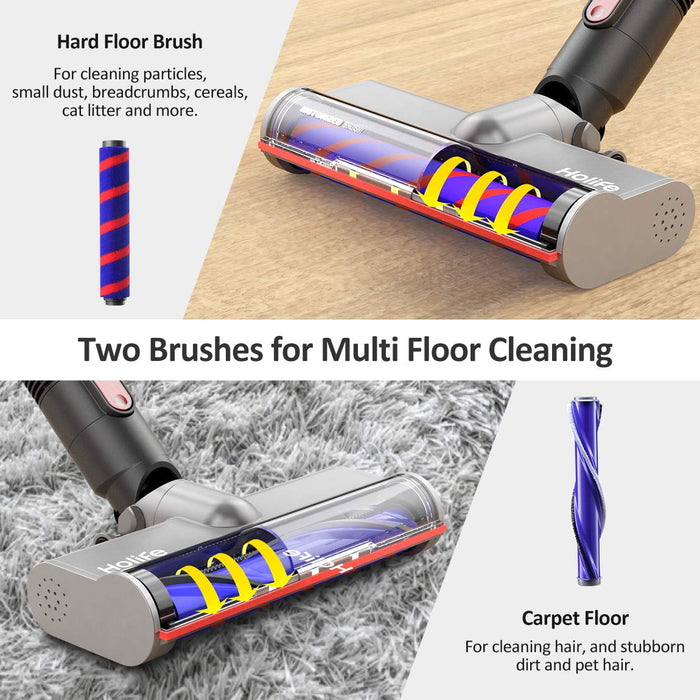 Holife HLHM322 Stick Cordless Vacuum from hard floors and carpets