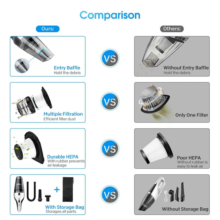 HoLife Vacuum comparison with other Vacuum