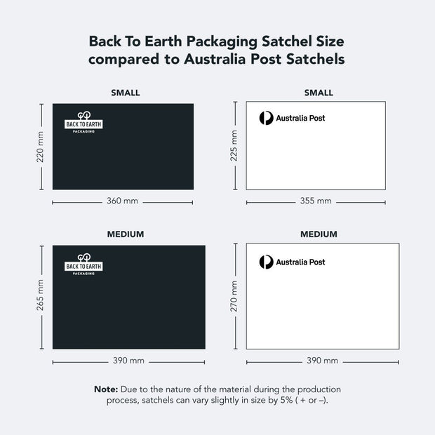 Compostable Mailer - Small (H 220 x W 360)