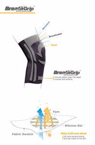 Breathgrip, Anti-slip Silicone Technology