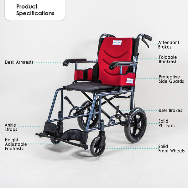 Pushchair with Labelled Parts