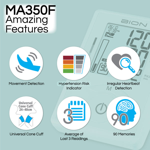 Blood Pressure Reader MA350f Features