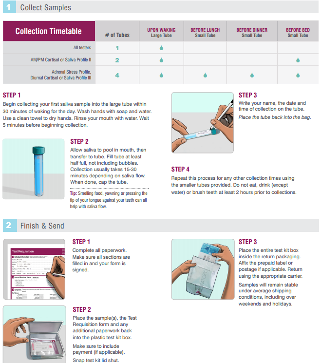 how to collect saliva sample
