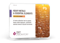 Heavy Metals Testing