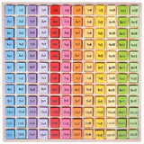 Big Jigs Times tables tray
