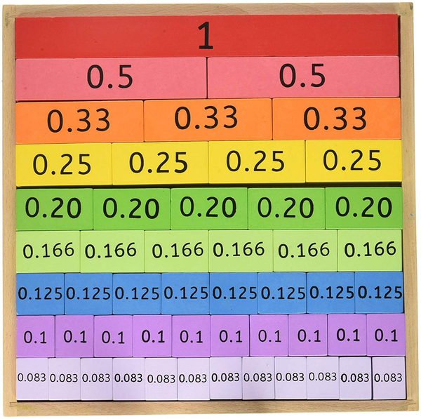 Bigjigs- Fraction Tray