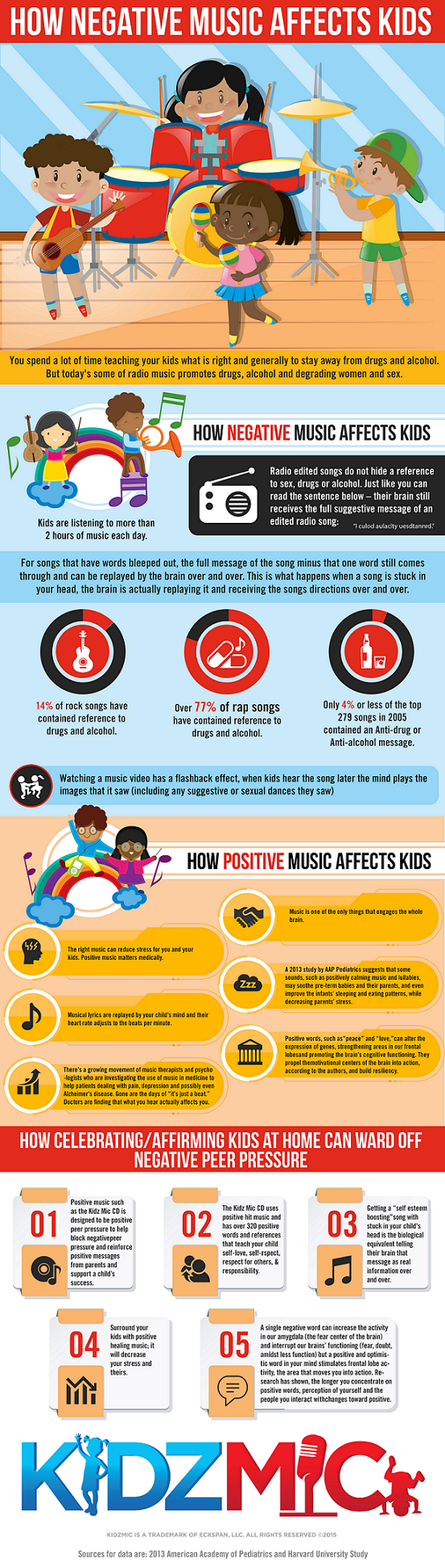 Science says music matters - listen wisely! :-)