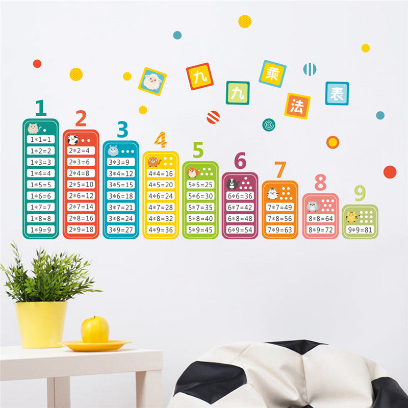 Multiplication Table Wall Stickers For Kids Room
