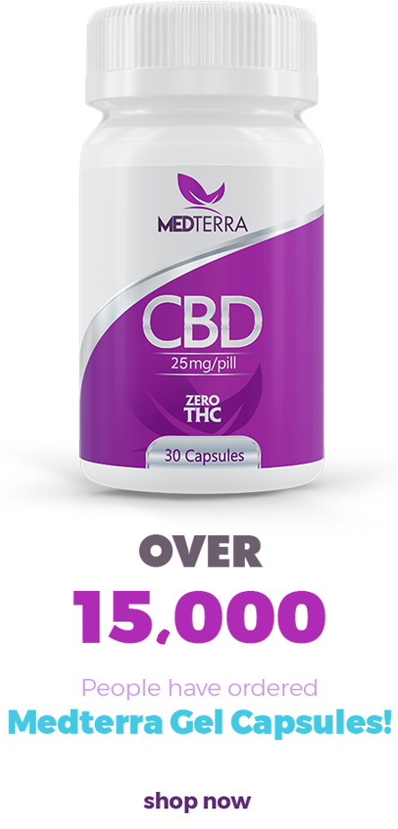 Over 15,000 PEople have Ordered CBD Gel Capsules